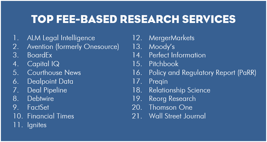 21-research-services